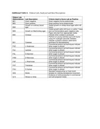 thumnail for 1471-2164-7-257-S4.PDF