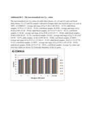 thumnail for 1756-0500-7-633-S1.pdf