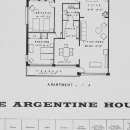 Argentine House, Kappock St...