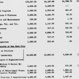Carnegie-Myrdal Study, Stat...