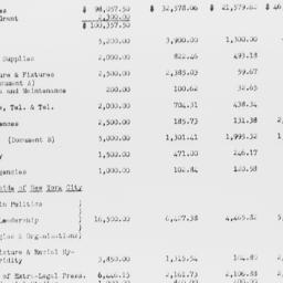 Statement of Expenditures, ...
