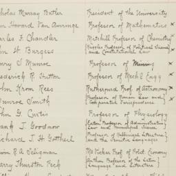 Columbia University List of...