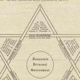 Roosevelt's Supreme Counc...