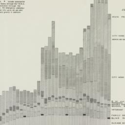 Chart : 1933 August 18