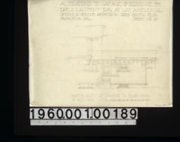 South elevation of change in east end of kitchen wing in main house :Sheet no. 23.
