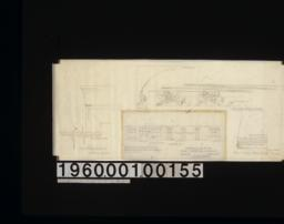 Alterations to sitting rm. -- Full scale detail of new interior finish in sitting room\, full size detail of cove\, elevations of north side and south side and east side\, F.S.D. of hood showing plaster filling :Sheet no. 5.