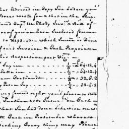 Document, 1729 April 15