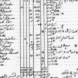 Document, 1726 August 23
