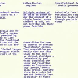 Speaker's paper, 1961-11-01...