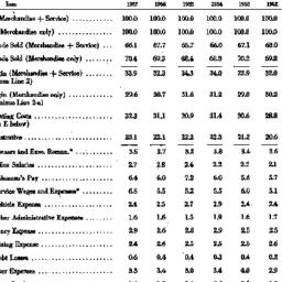 Speaker's paper, 1959-01-07...