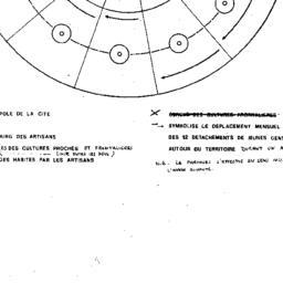 Handouts, 1979-03-22. Class...