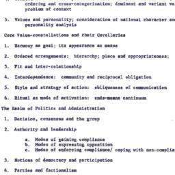 Handouts, 1965-02-09. South...