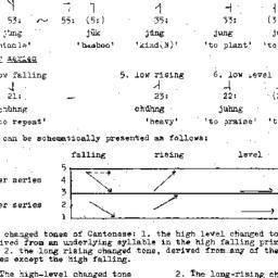 Handouts, 1979-04-24. Cultu...